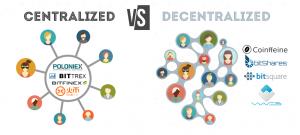 Atomic Swap i Giełdy zdecentralizowane