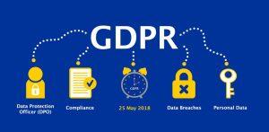 RODO co to rodo ochrona danych osobowych gdpr