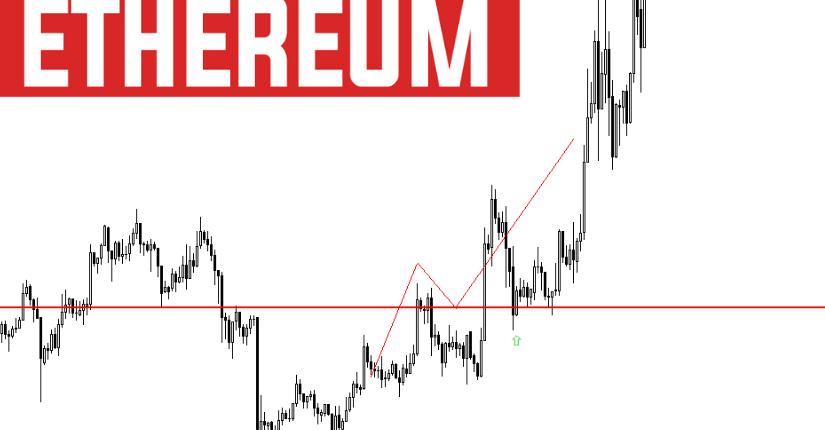 zdjęcie wpisu Ethereum wyczerpało paliwo