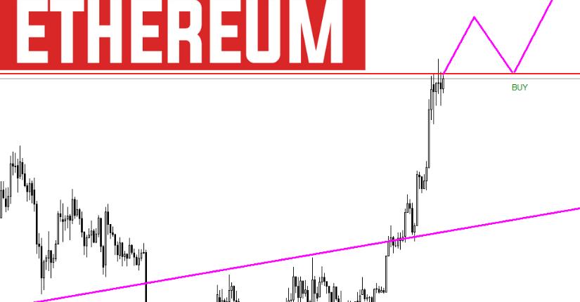 zdjęcie wpisu Ethereum – alty górą